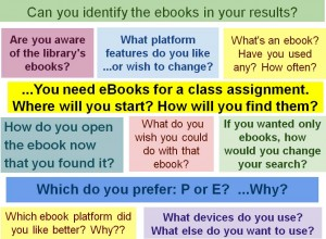 Ebook questions, image by Lorraine Huddy